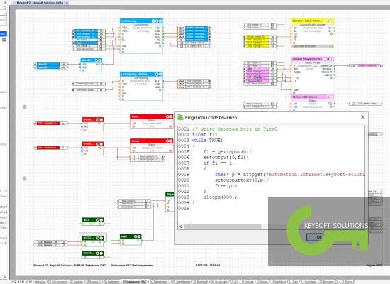 Keysoft-Solutions Diensten Home Automation - Programmatie